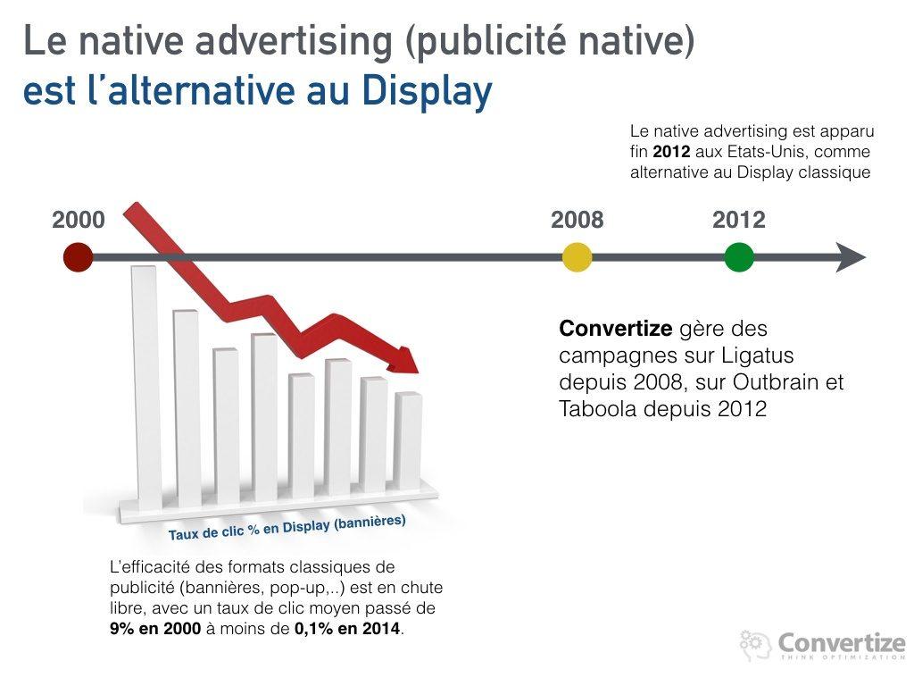 theorie_du_pancake_native_advertising06