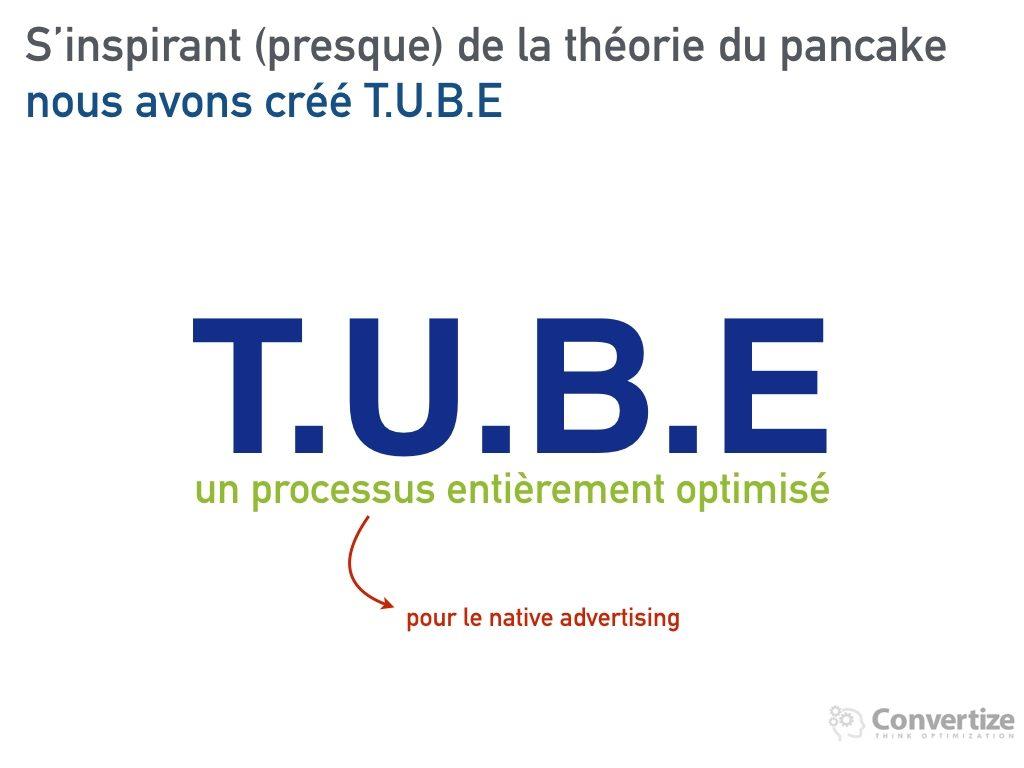 theorie_du_pancake_native_advertising07