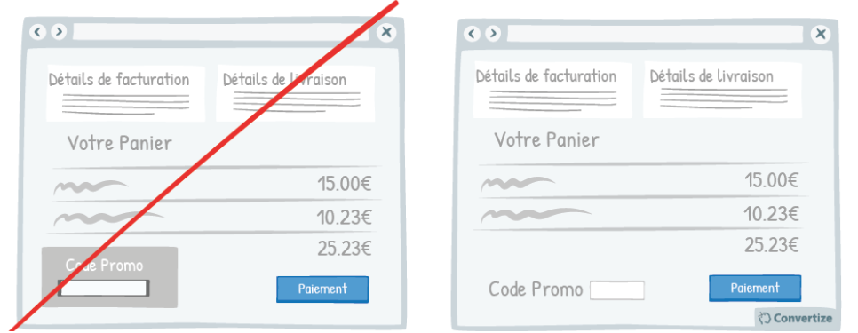 code promo aversion a la perte