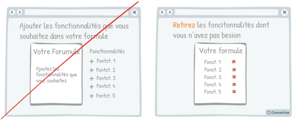 deselectionner options averion a la perte