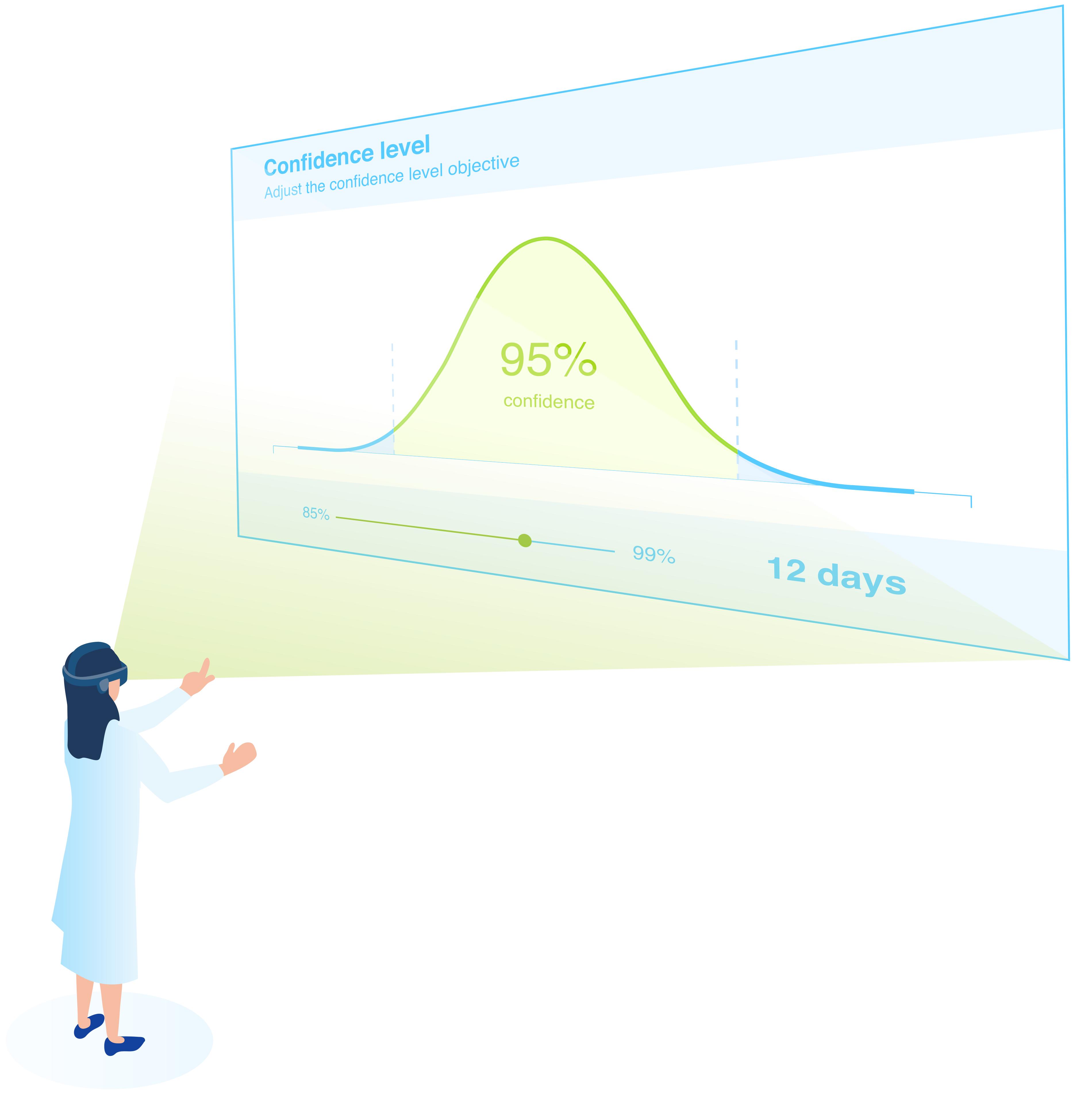 approche pour les statistiques ab testing