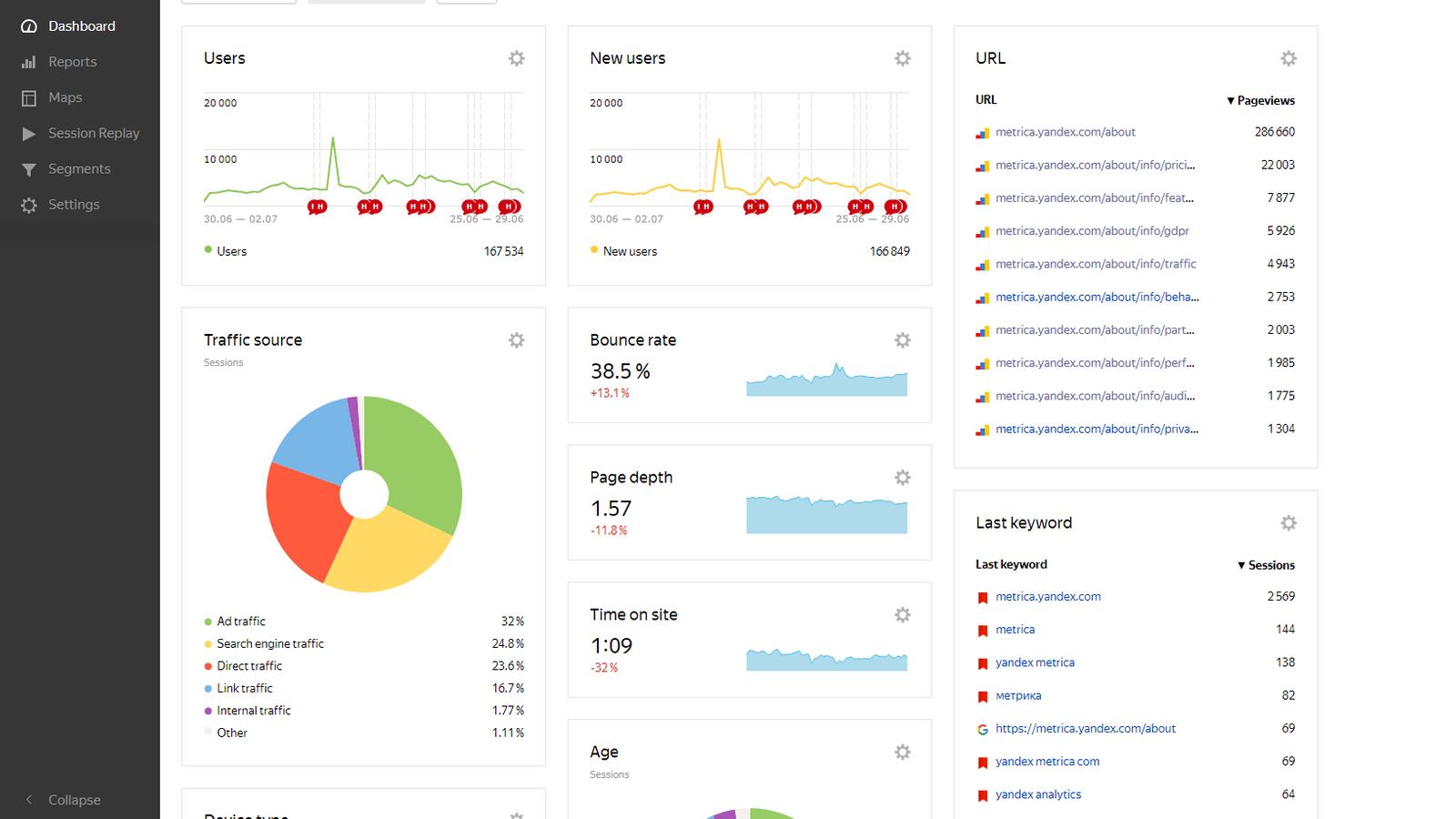 plugin - yandex