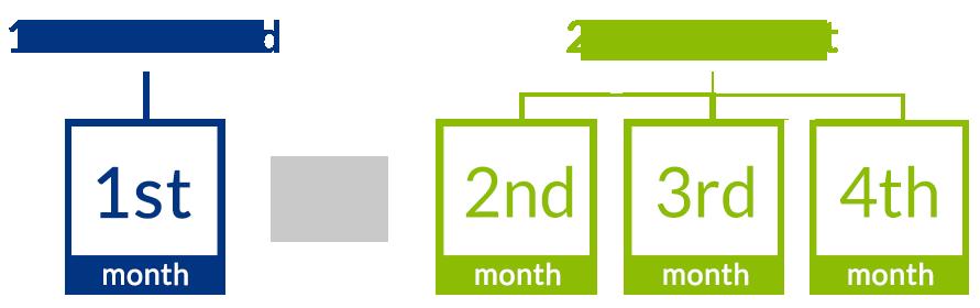 step_desktop11 Conversion Rate Optimisation