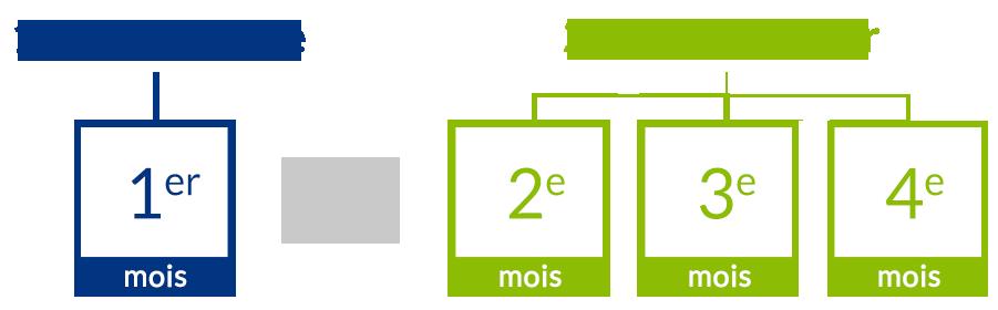 step_desktop_fr11 Optimisation des taux de conversion (CRO)