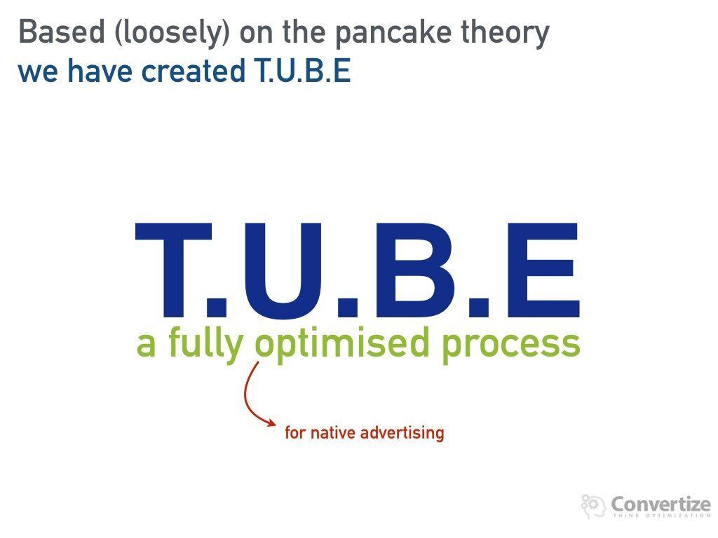 Pancake_theory_07-1024x768 The Pancake Theory [Native Advertising]