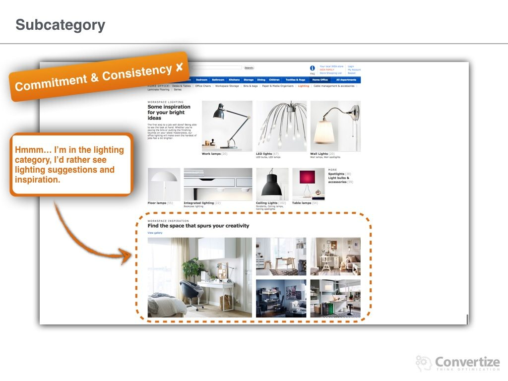 How_does_IKEA_optimise_conversions.015-1024x768 9 Neuromarketing Principles Used by IKEA to optimise their Conversion Rates