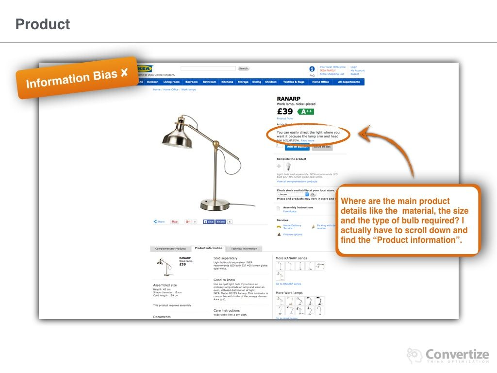 How_does_IKEA_optimise_conversions.028-1024x768 9 Neuromarketing Principles Used by IKEA to optimise their Conversion Rates