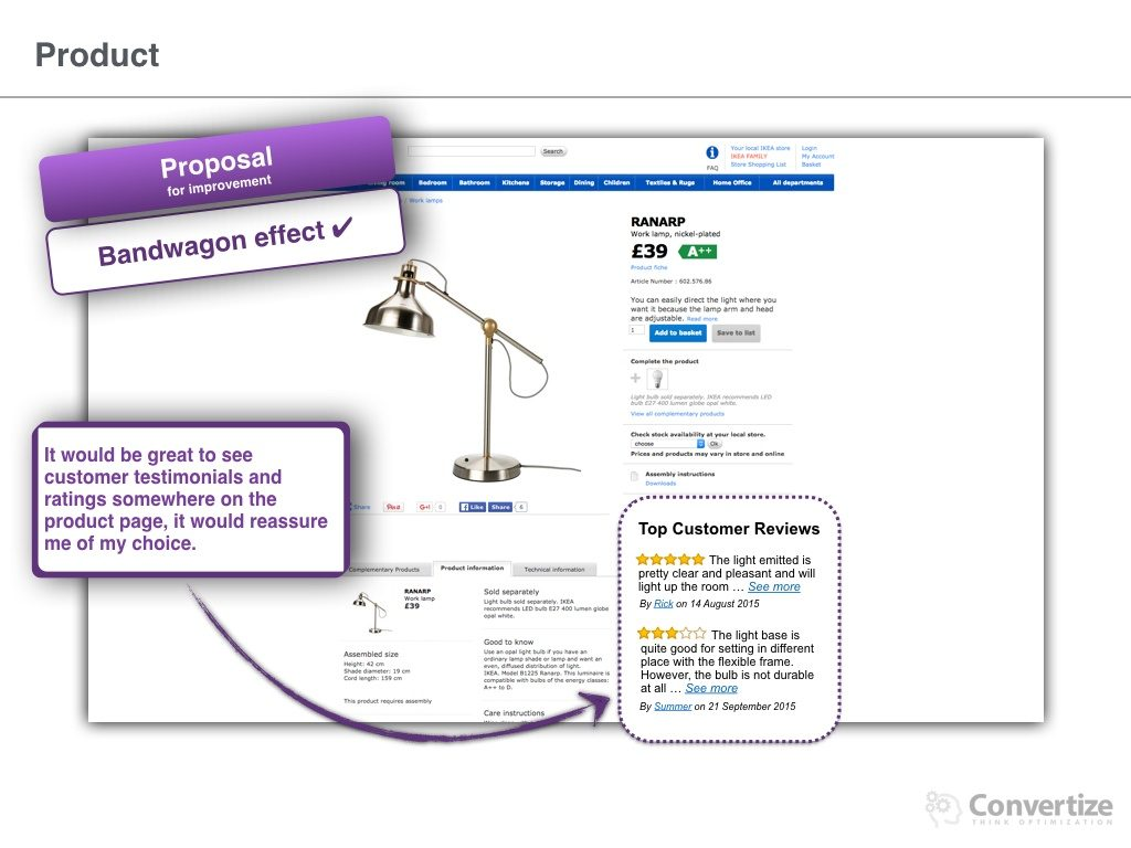 How_does_IKEA_optimise_conversions.031-1024x768 9 Neuromarketing Principles Used by IKEA to optimise their Conversion Rates
