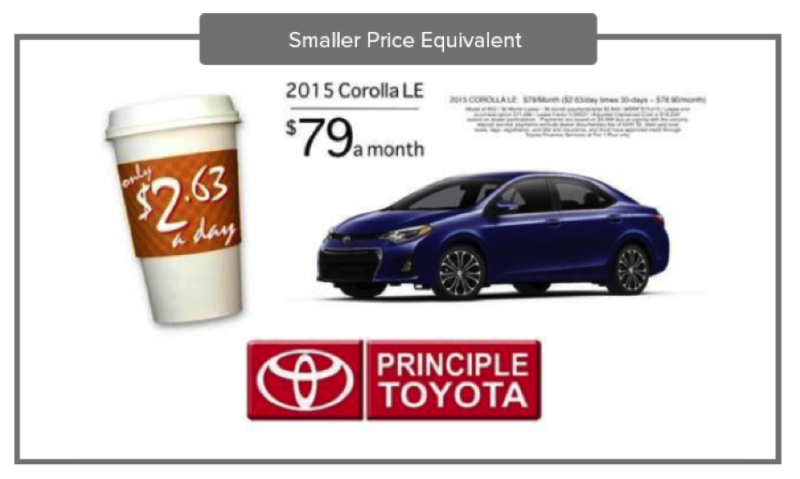 partitioned pricing example