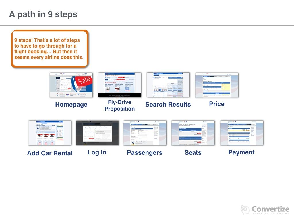 British_Airways_conversion_process.005-1024x768 8 Neuromarketing Principles Used by British Airways to optimise their Conversions Rates