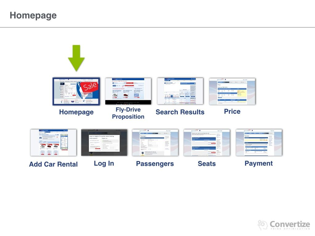 British_Airways_conversion_process.006-1024x768 8 Neuromarketing Principles Used by British Airways to optimise their Conversions Rates