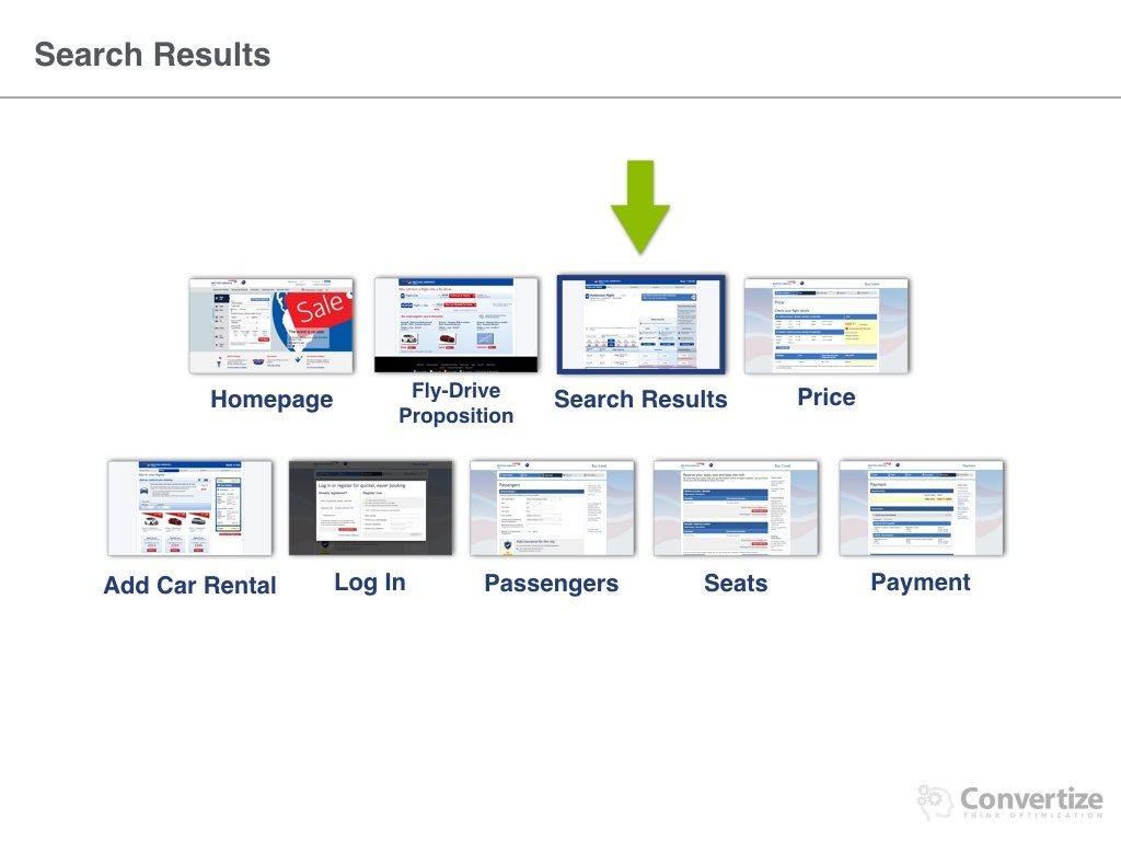 British_Airways_conversion_process.015-1024x768 8 Neuromarketing Principles Used by British Airways to optimise their Conversions Rates