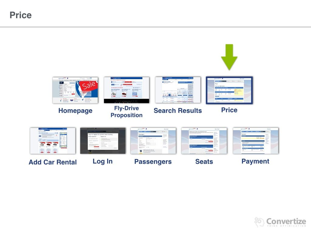 British_Airways_conversion_process.022-1024x768 8 Neuromarketing Principles Used by British Airways to optimise their Conversions Rates