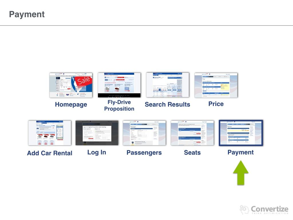 British_Airways_conversion_process.034-1024x768 8 Neuromarketing Principles Used by British Airways to optimise their Conversions Rates