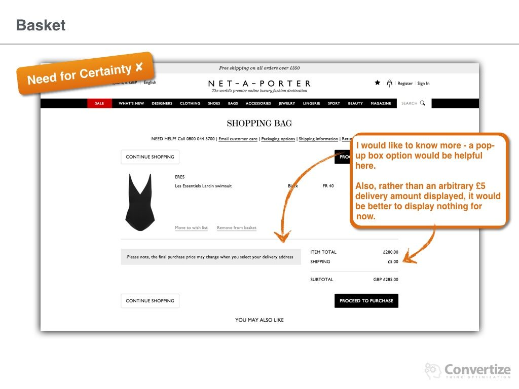 9 Neuroscience Principles Used by NET-A-PORTER to optimise their Conversion Rates