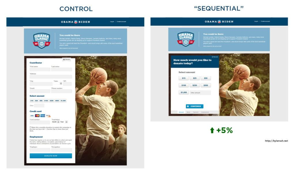 commitment_consistency_foot_in_the_door_obama-campaign-form-redesign-l-1024x640