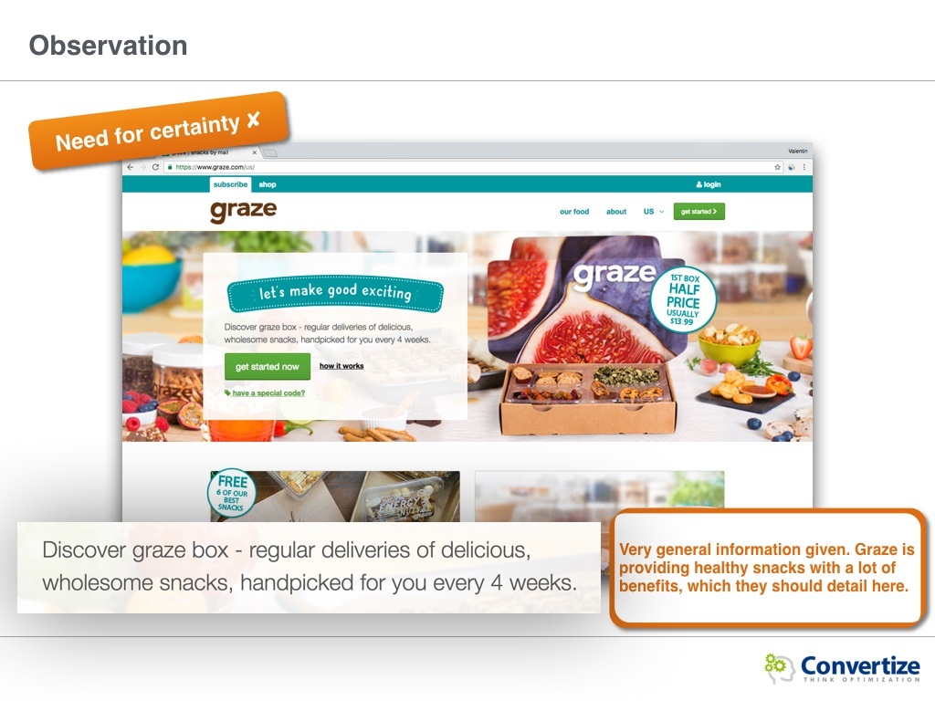 How Could Graze optimise its conversions?
