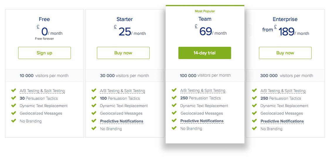 New Convertize Pricing from the 15th of June 2017