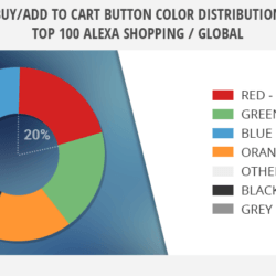 add to cart button color