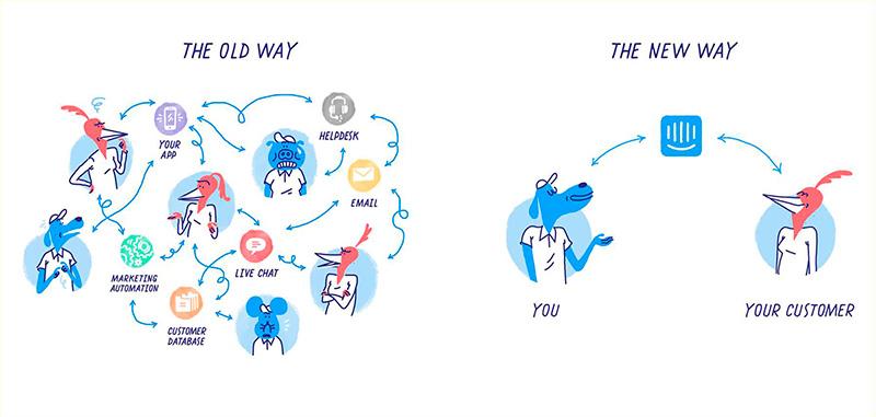 Intercom Alternatives - The Old Way The New Way