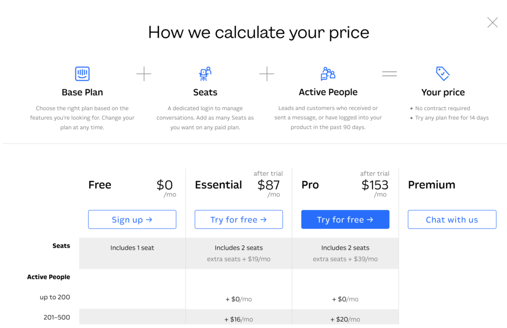 Intercom Alternatives - Intercom Pricing