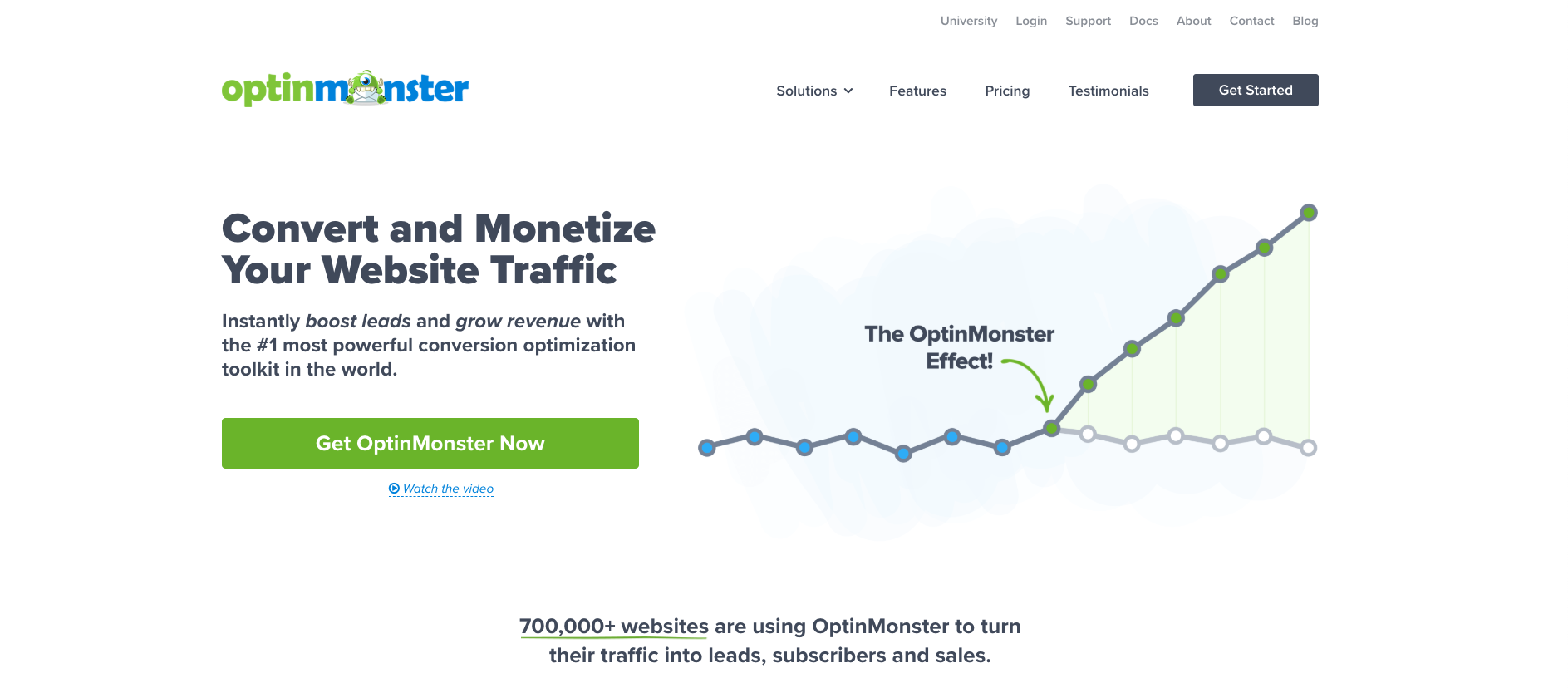 optinmonster conversion rate app