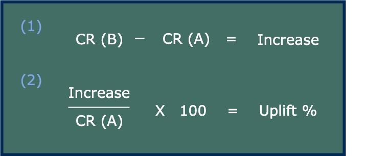 conversion uplift calculation
