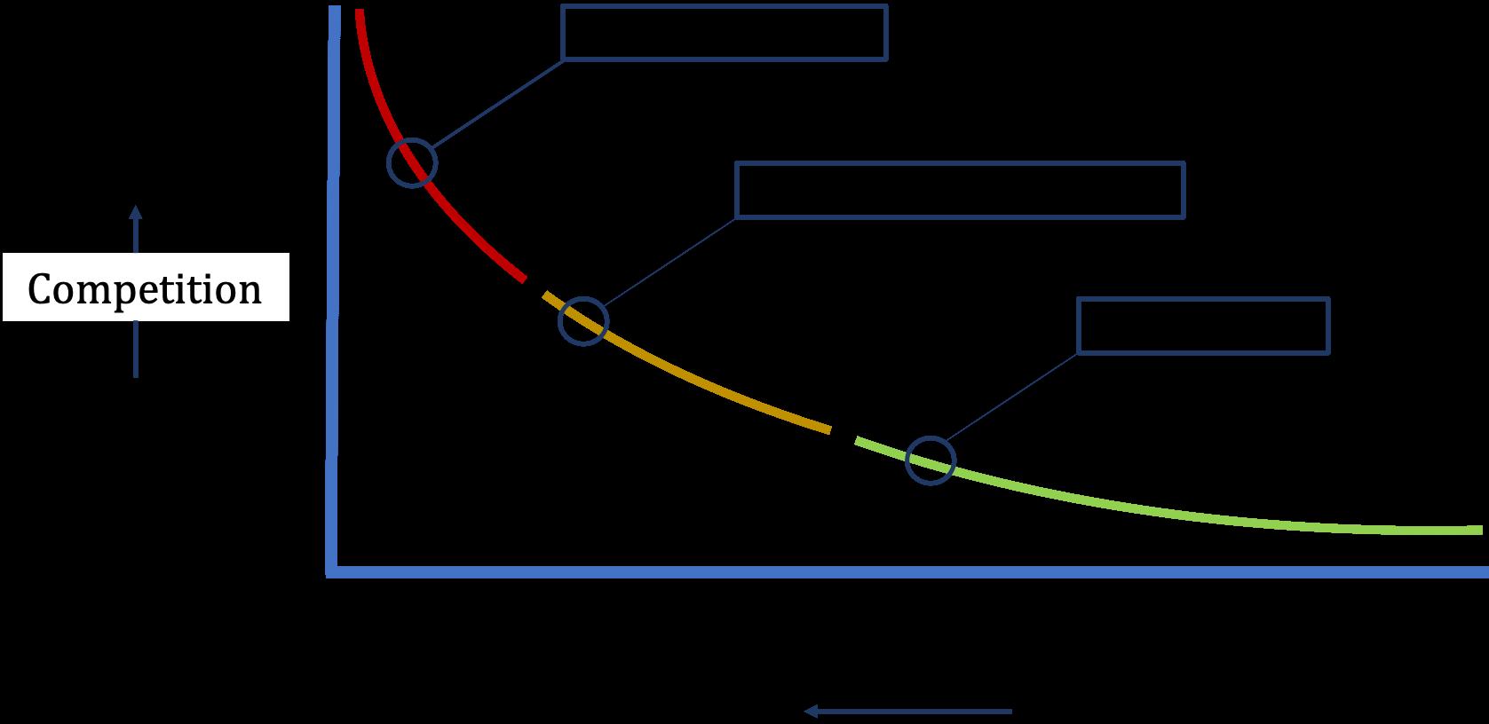 long-tail seo strategy