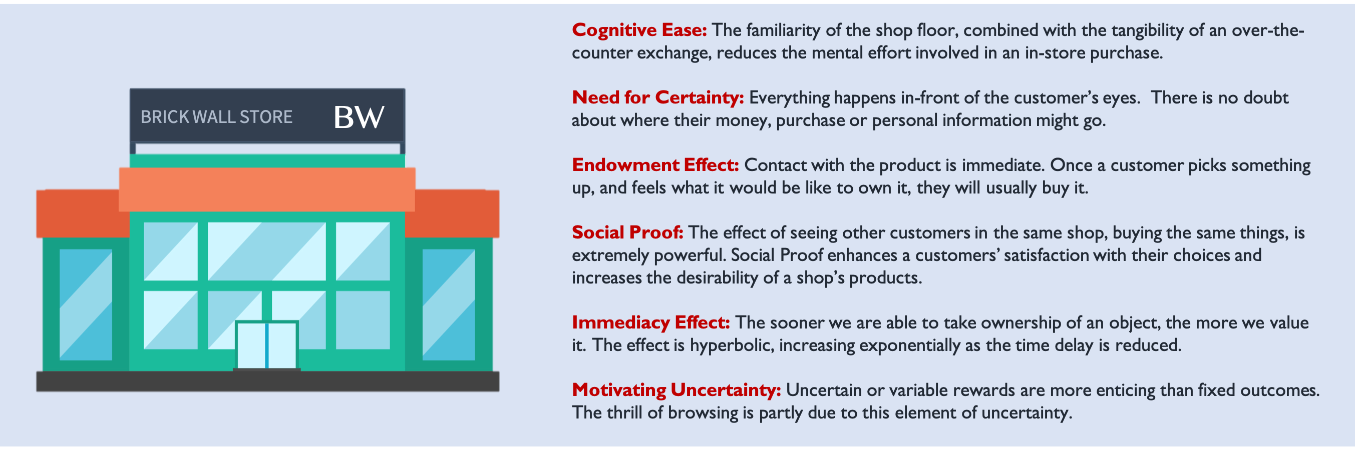 retail store psychological effects