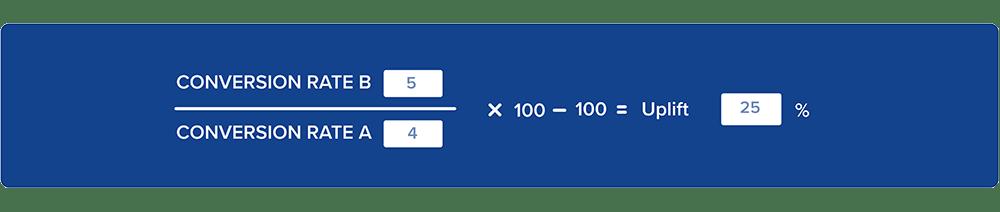 uplift calculation- conversion rate optimization